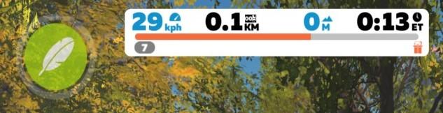 Zwift Anzeige Power-up, Geschwindigkeit, Strecke, Fahrzeit, Höhenmeter und Level